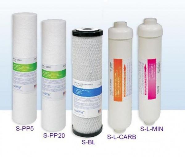 Ersatzfilterset geeignet für Pura Natura RO6