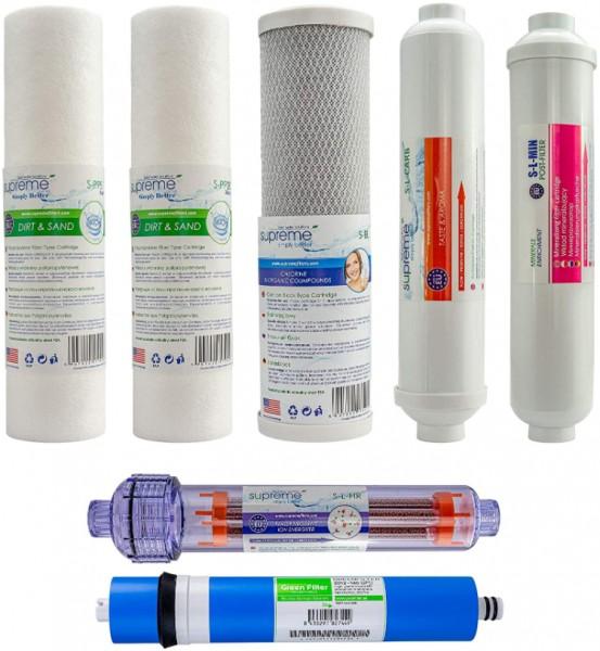 Ersatzfilterset geeignet für Pura Natura RO7 inkl. Membrane