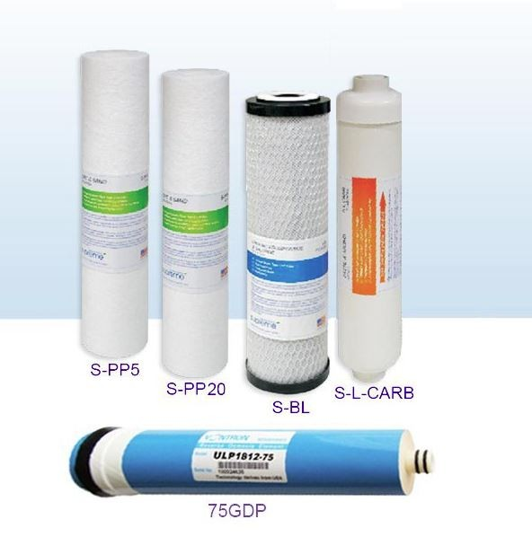 Ersatzfilterset für Supreme-RO5 Inkl. Membrane