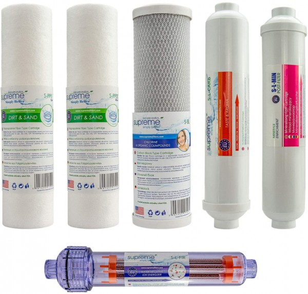 Ersatzfilterset geeignet für Pura Natura RO7