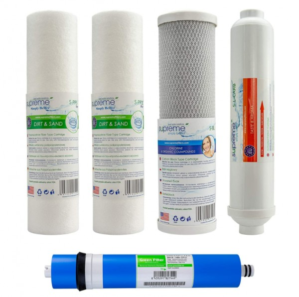 Ersatzfilterset Geeignet Für Pura Natura RO6 Inkl. Membrane